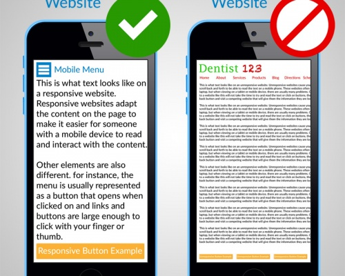 Magazinul online mobile-friendly-2