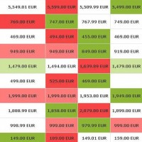 price2spy-magazin-online-prețuri-concurență