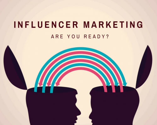 marketing-inteligent-influențatori