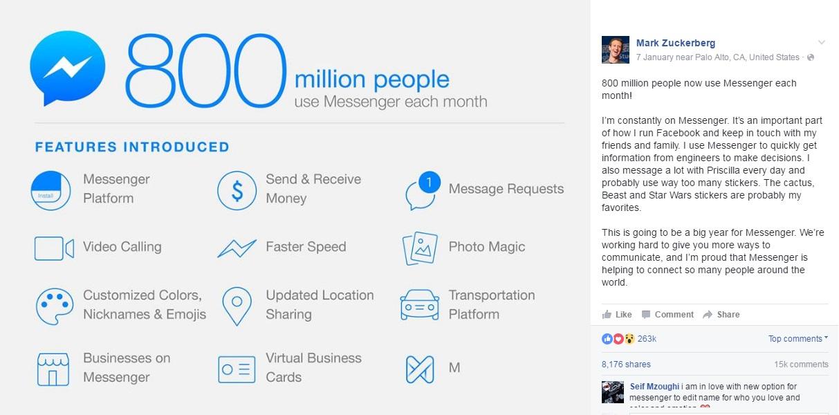 rețelele de socializare 2016 - Mark Zuckerberg
