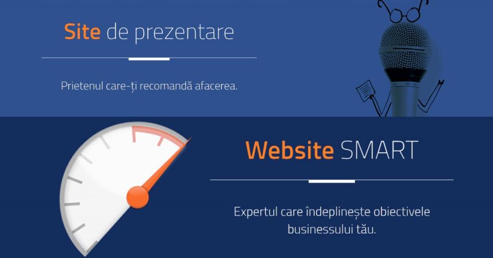 Site SMART versus Site de Prezentare