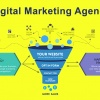 baiat-vs-agentie-de-marketing-digital